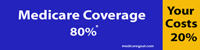 Medicare Coverage Chart