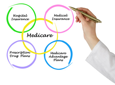 how to choose a medicare advantage plan